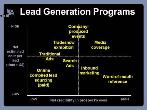 Source: Adam Needles, Propelling Brands (original); click to enlarge graphic